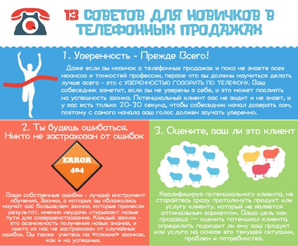 13 Советов для новичков в телефонных продажах (инфографика)
