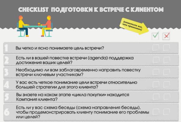 Инфографика: Чек-лист для подготовки к встрече с клиентом